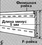 Установка ветровой доски