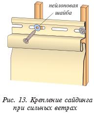 Под шляпку самореза рекомендуется положить шайбу из нейлона