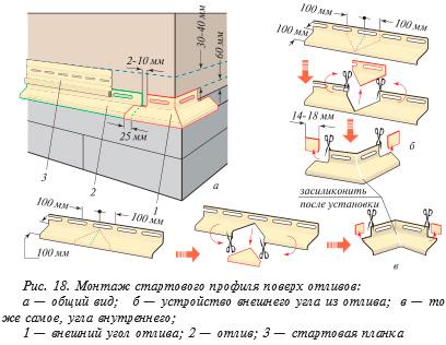 Монтаж стартового профиля поверх отливов