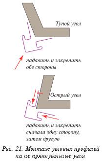 Облицовка непрямоугольных углов