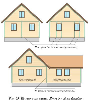 Варианты размещения профиля на фасадах