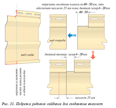 Подрезка рядового сайдинга для соединения внахлест