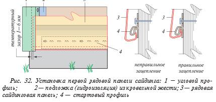 Технология установки рядовых сайдинговых панелей