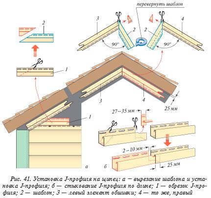 Установка J-профиля на фронтон щипцовых крыш