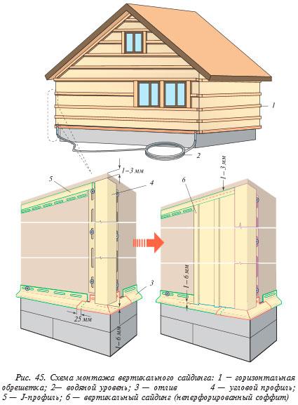 инструкция по монтажу вертикального сайдинга