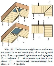 Соединение соффитных подшивок на углах