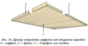 Пример устройства соффита над открытой верандой