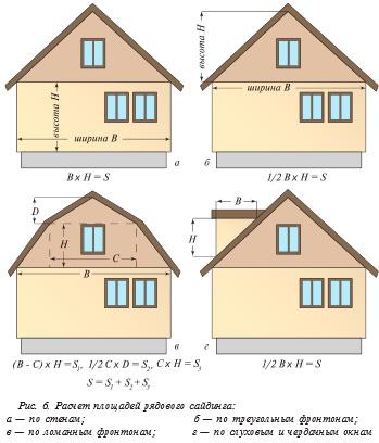 Расчет площади рядового сайдинга